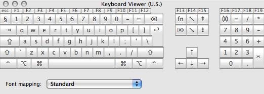 U.S. layout
