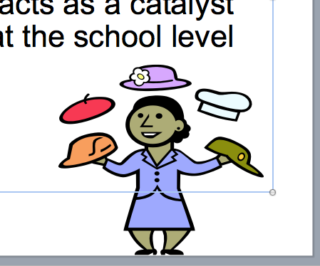 Clipart in PPT