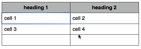cell 1 selected and cursor on cell 4